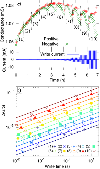 Wiring diagram practice test ase air